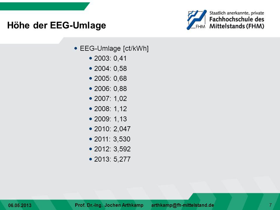 Höhe der EEG-Umlage EEG-Umlage [ct/kWh] 2003: 0,41 2004: 0,58